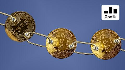 Bitcoin-Münzen  zu einer Kette aufgereiht